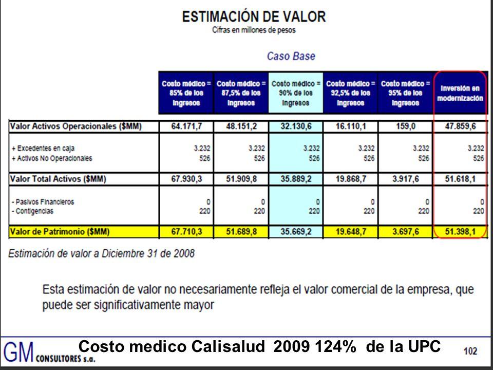 Costo medico Calisalud 2009 124% de la UPC