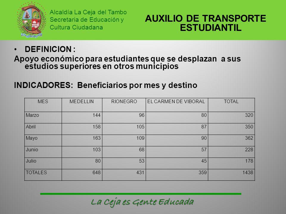 AUXILIO DE TRANSPORTE ESTUDIANTIL