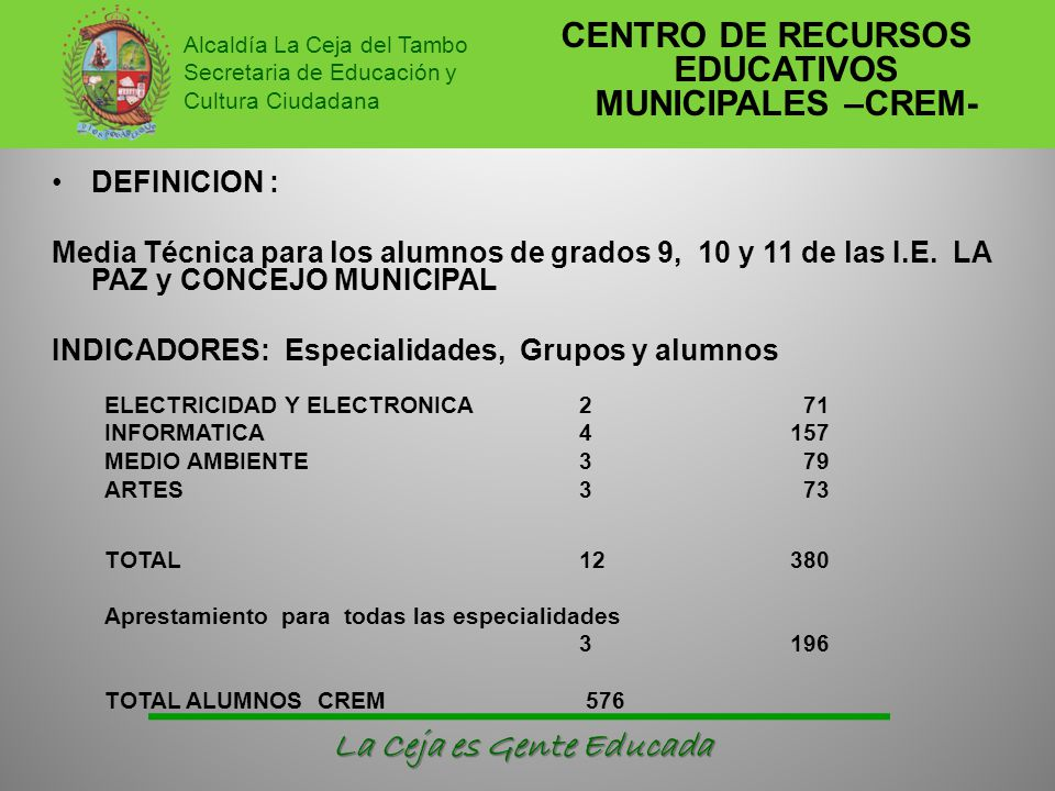 CENTRO DE RECURSOS EDUCATIVOS MUNICIPALES –CREM-