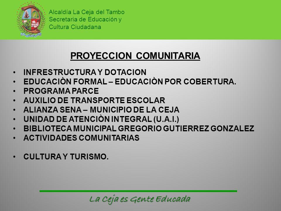 PROYECCION COMUNITARIA