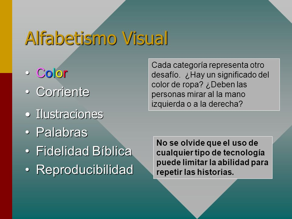 Alfabetismo Visual Color Corriente Palabras Fidelidad Bíblica