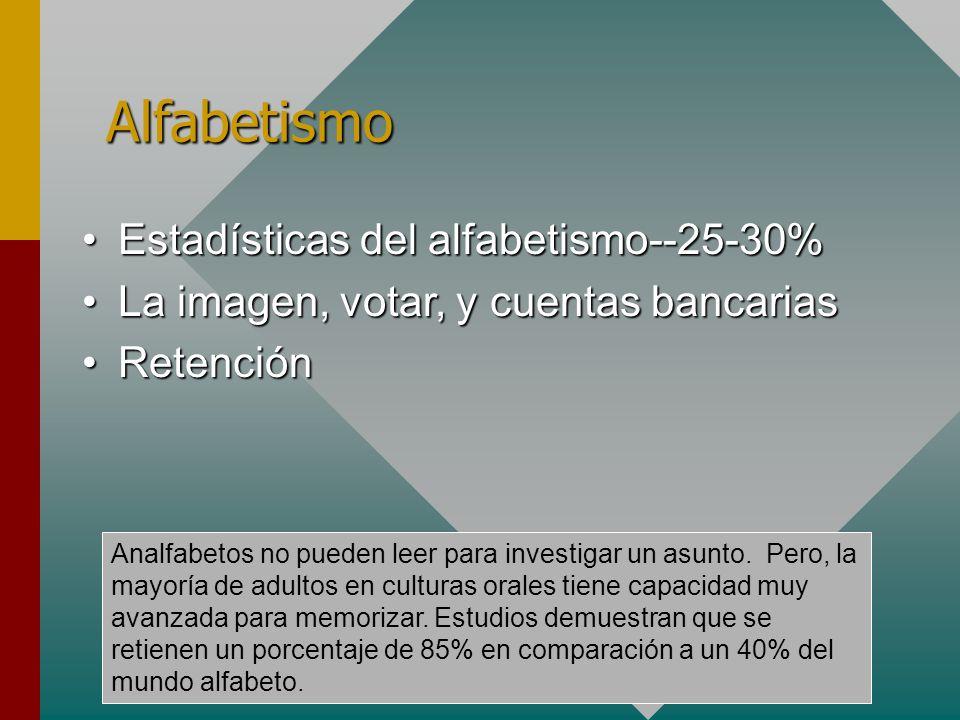 Alfabetismo Estadísticas del alfabetismo--25-30%