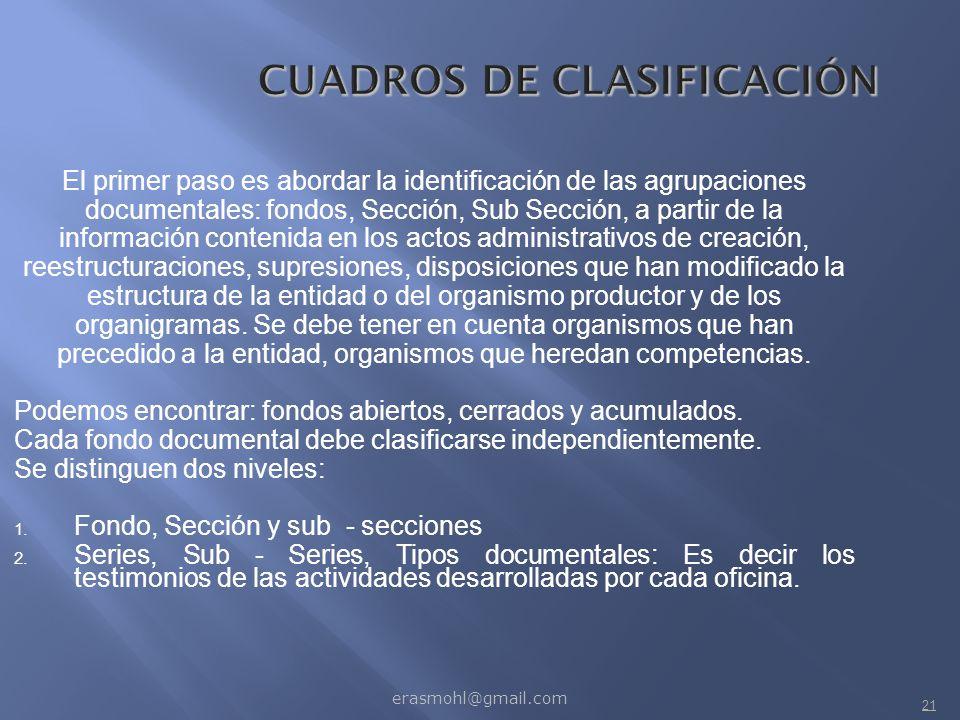 CUADROS DE CLASIFICACIÓN