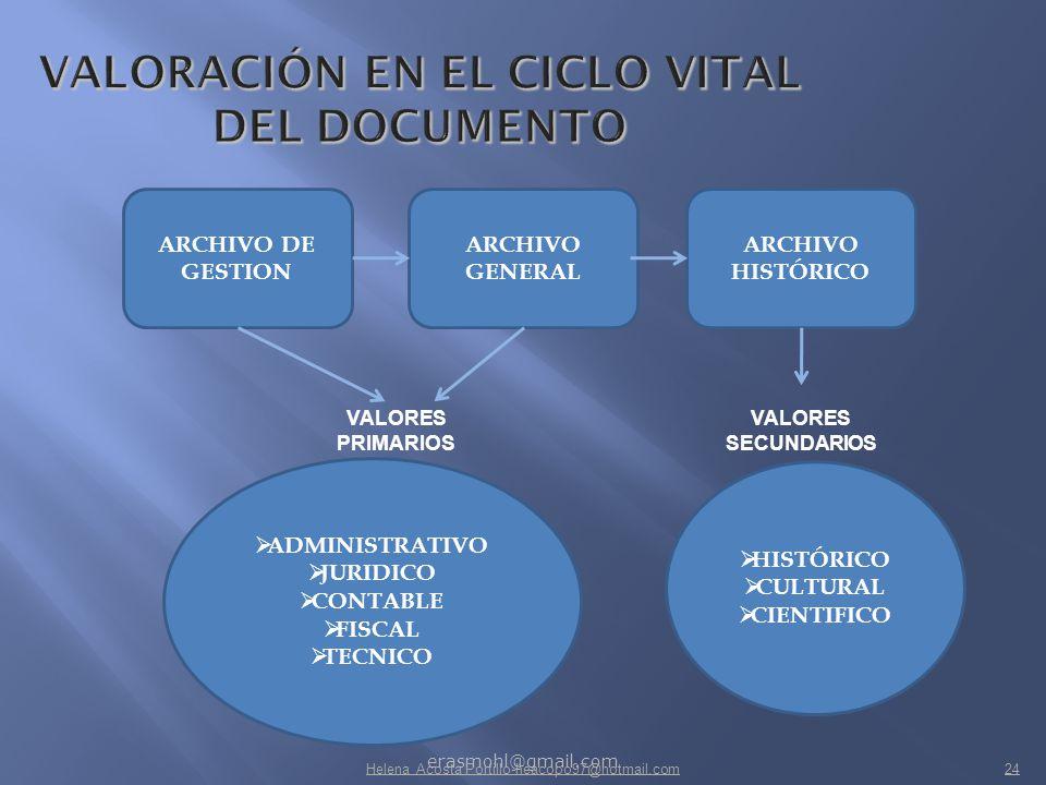VALORACIÓN EN EL CICLO VITAL DEL DOCUMENTO