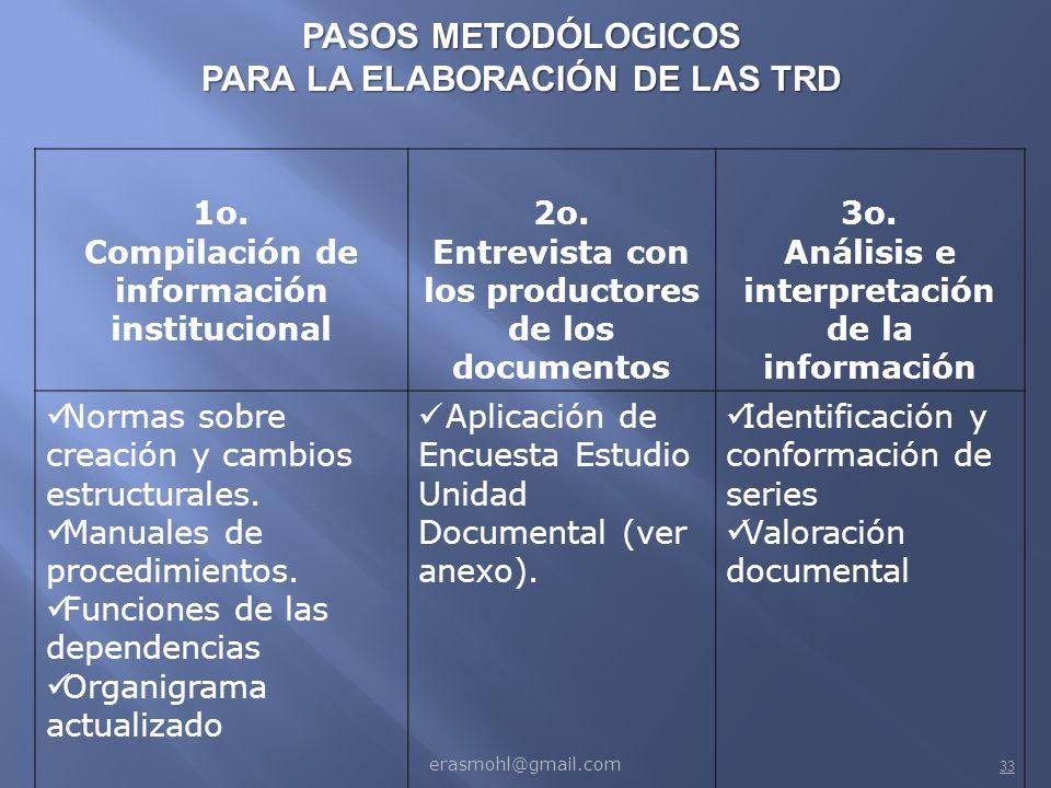 PASOS METODÓLOGICOS PARA LA ELABORACIÓN DE LAS TRD