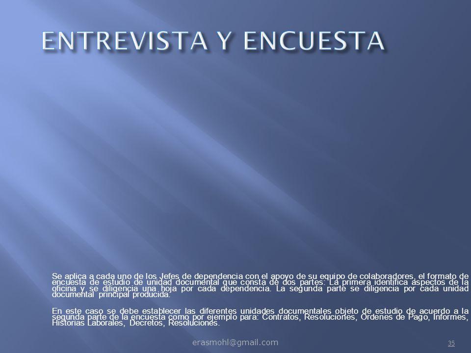 ENTREVISTA Y ENCUESTA
