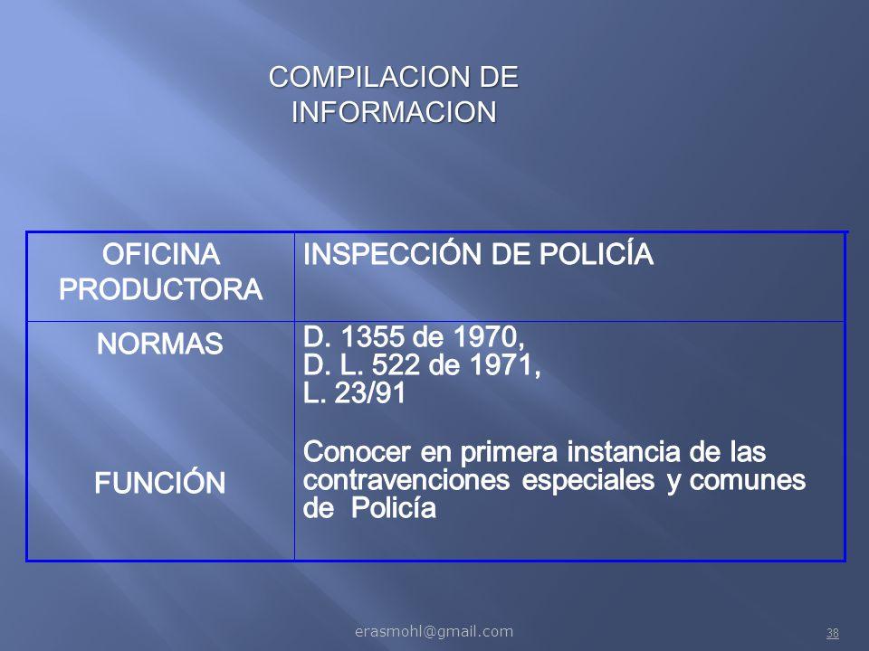 COMPILACION DE INFORMACION