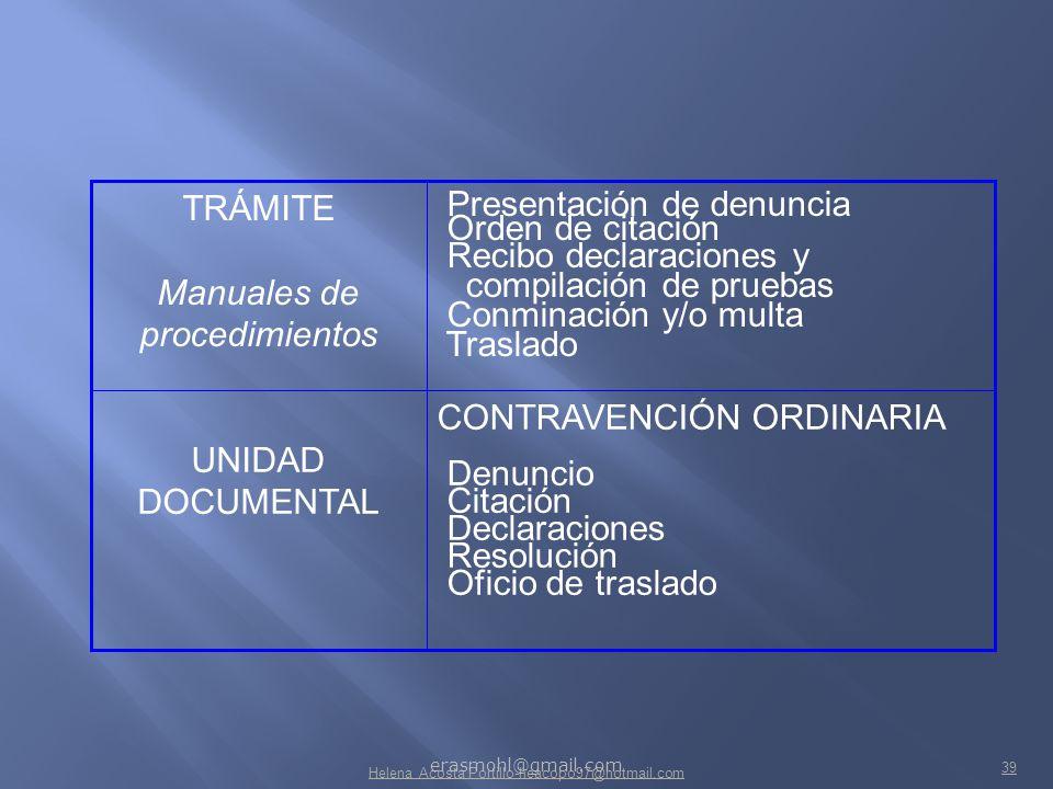 CONTRAVENCIÓN ORDINARIA Denuncio Citación Declaraciones Resolución