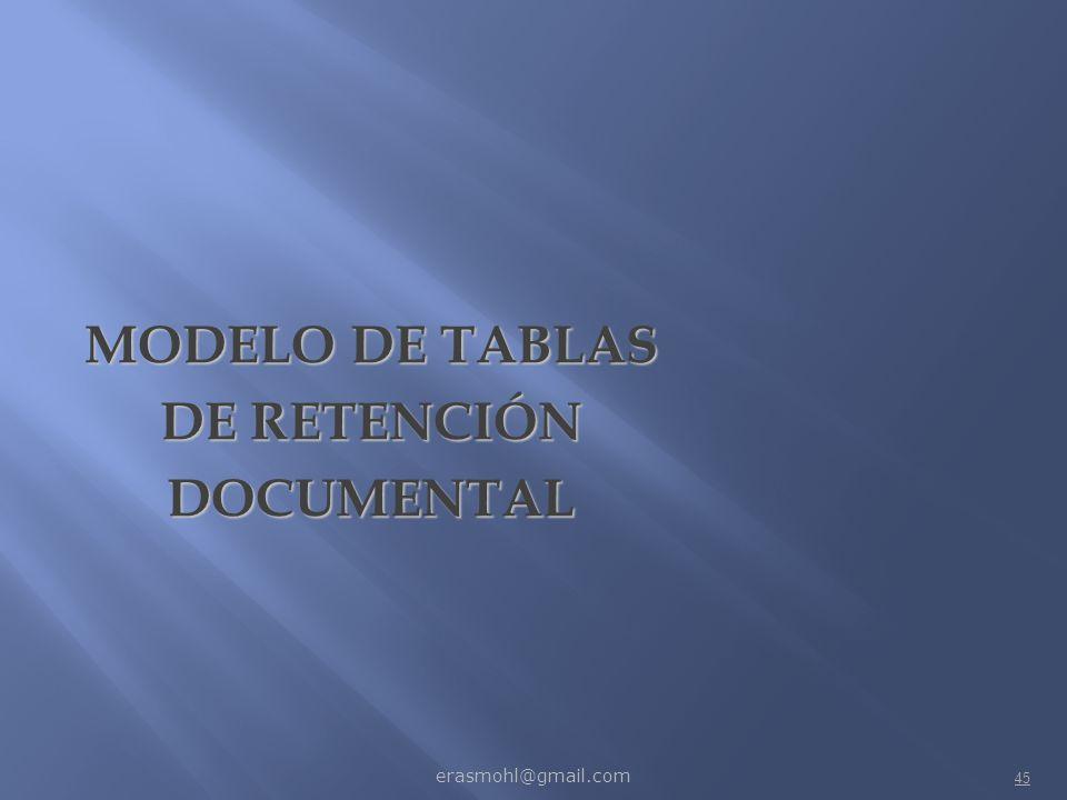 MODELO DE TABLAS DE RETENCIÓN DOCUMENTAL