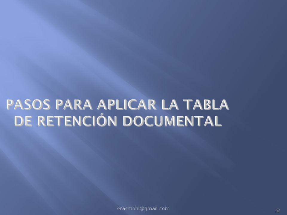 PASOS PARA APLICAR LA TABLA DE RETENCIÓN DOCUMENTAL