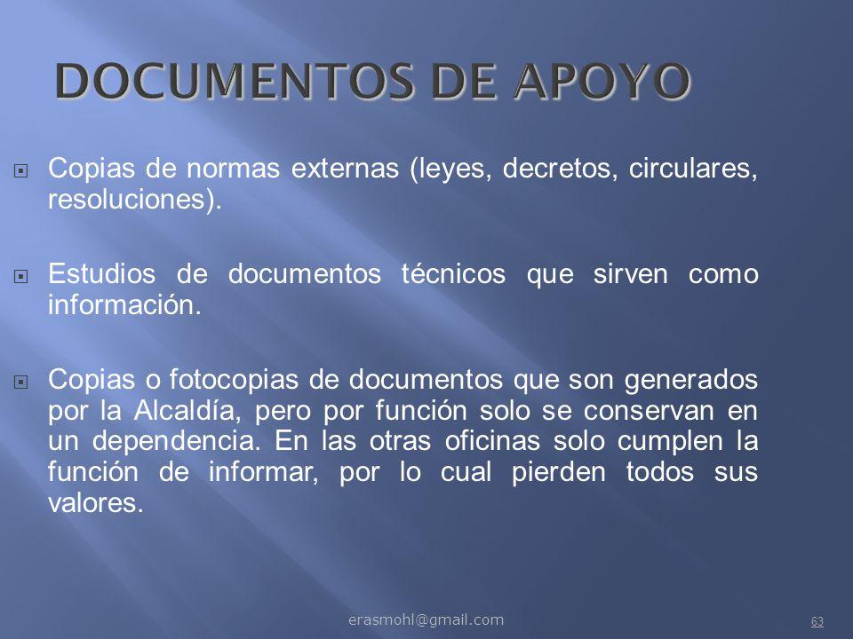 DOCUMENTOS DE APOYO Copias de normas externas (leyes, decretos, circulares, resoluciones).