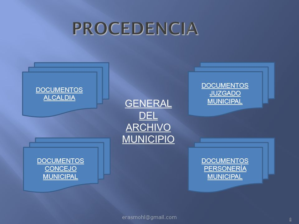 PROCEDENCIA GENERAL DEL ARCHIVO MUNICIPIO DOCUMENTOS ALCALDIA