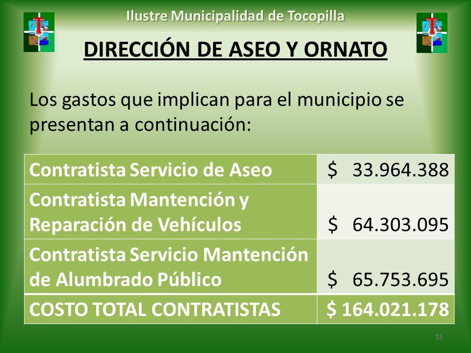 DIRECCIÓN DE ASEO Y ORNATO