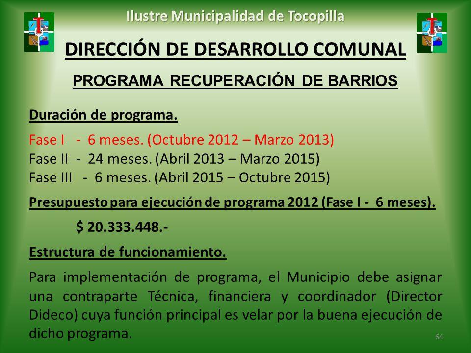 DIRECCIÓN DE DESARROLLO COMUNAL