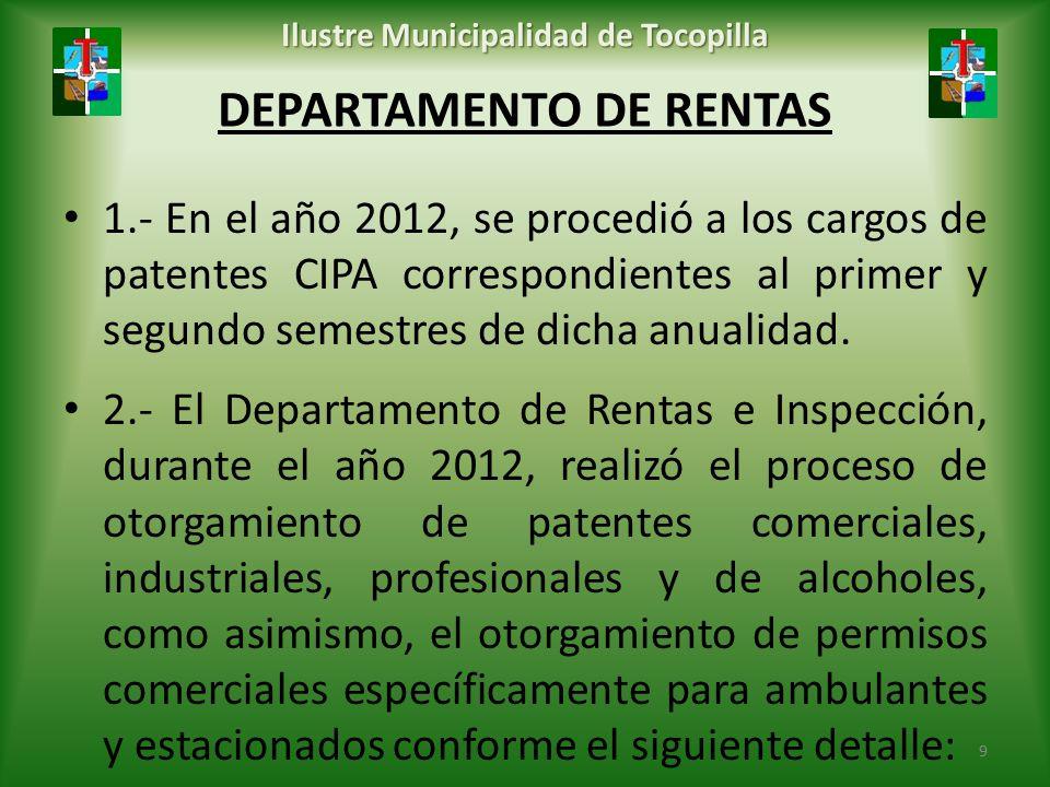 DEPARTAMENTO DE RENTAS