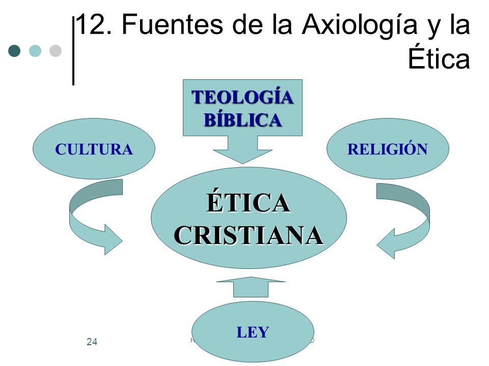 12. Fuentes de la Axiología y la Ética