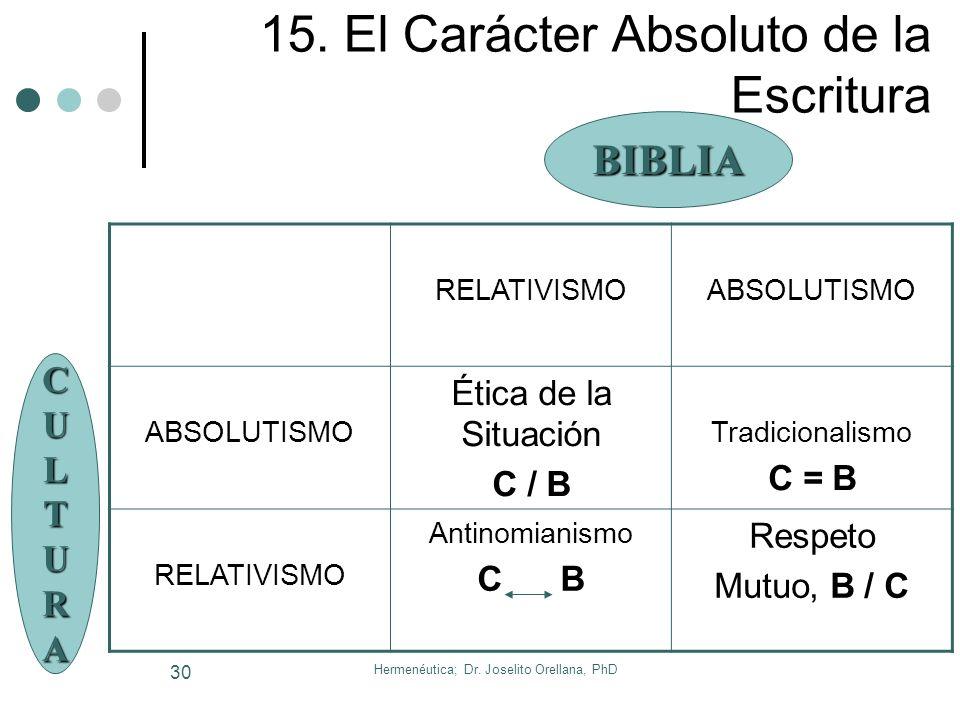 15. El Carácter Absoluto de la Escritura