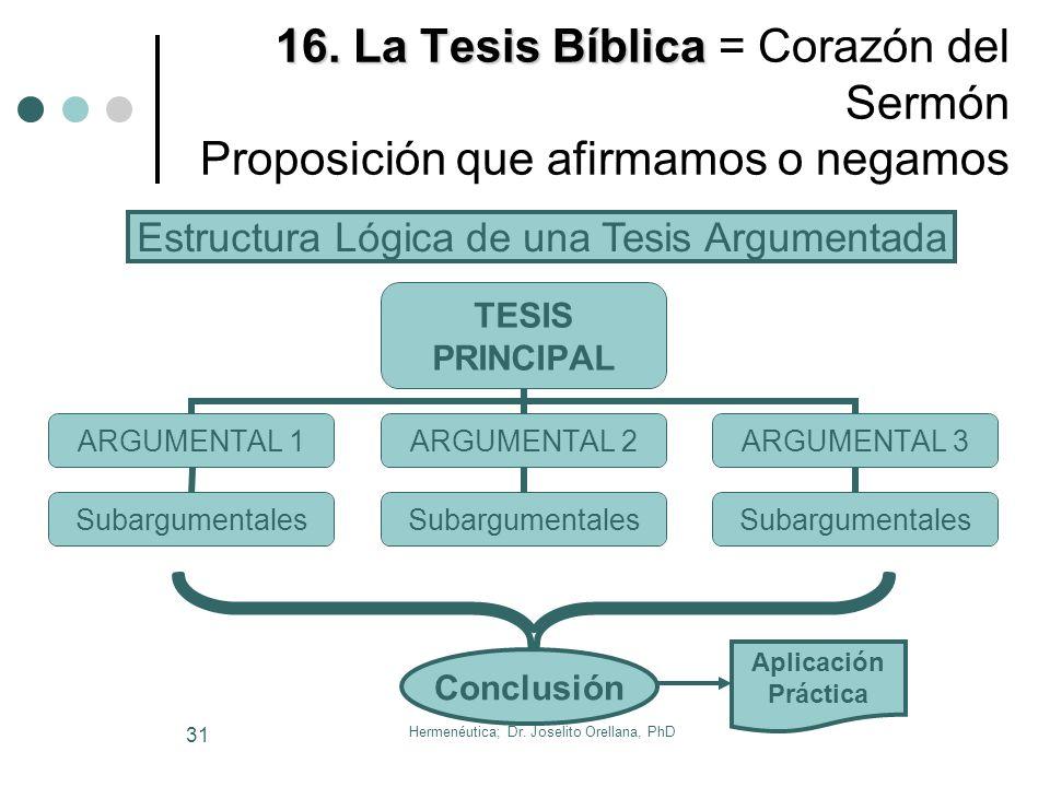 16. La Tesis Bíblica = Corazón del Sermón Proposición que afirmamos o negamos