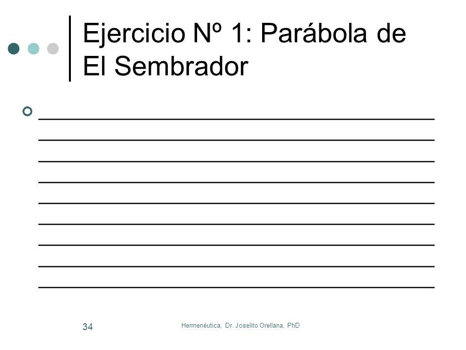 Ejercicio Nº 1: Parábola de El Sembrador