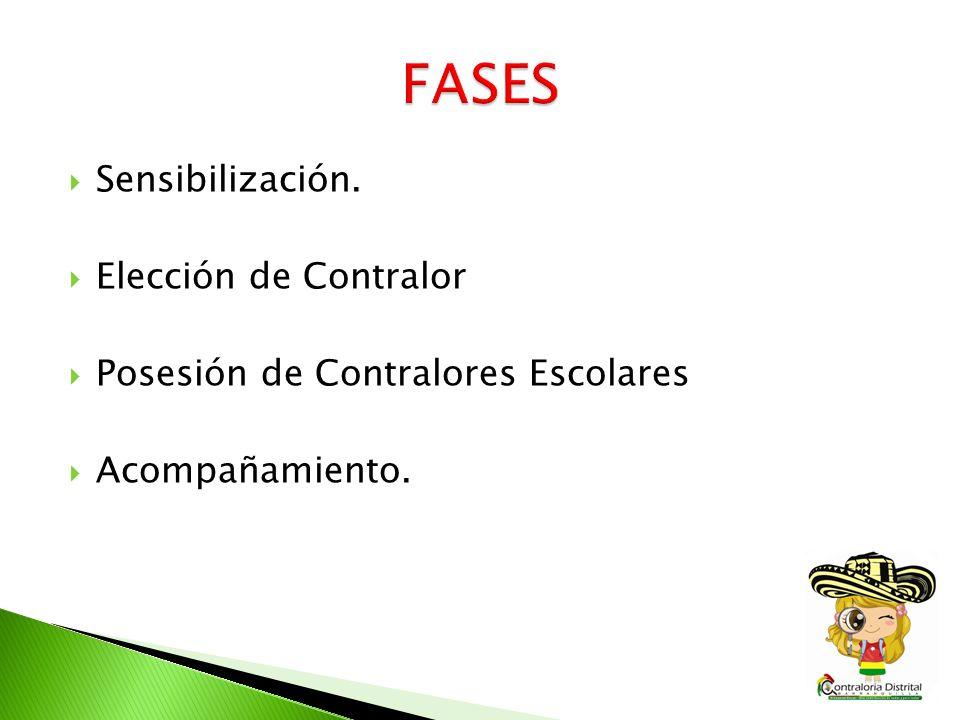 FASES Sensibilización. Elección de Contralor