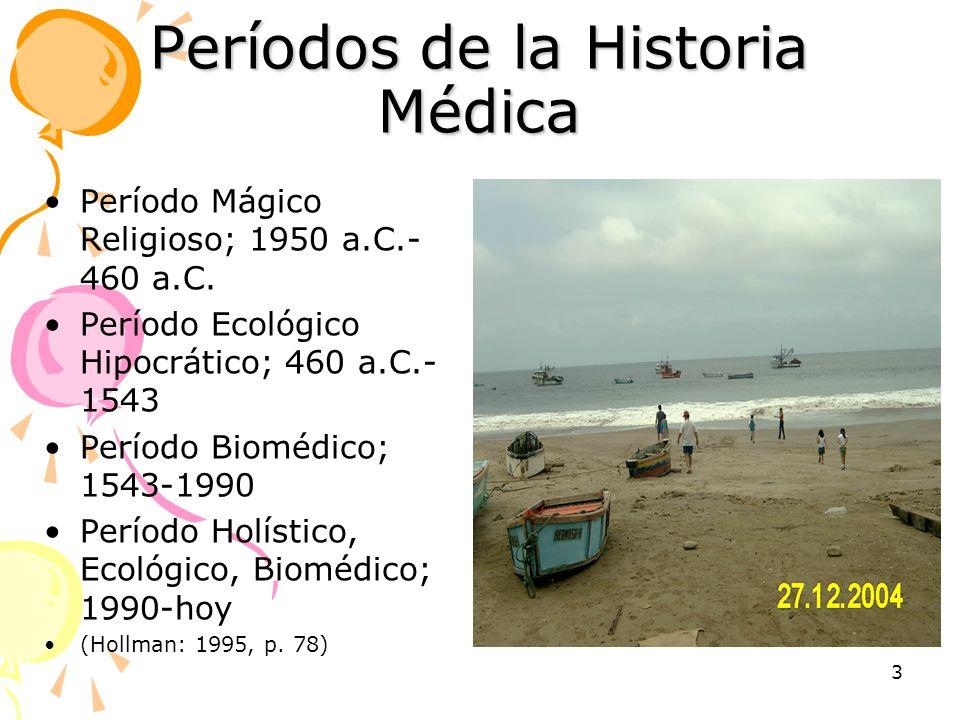 Períodos de la Historia Médica