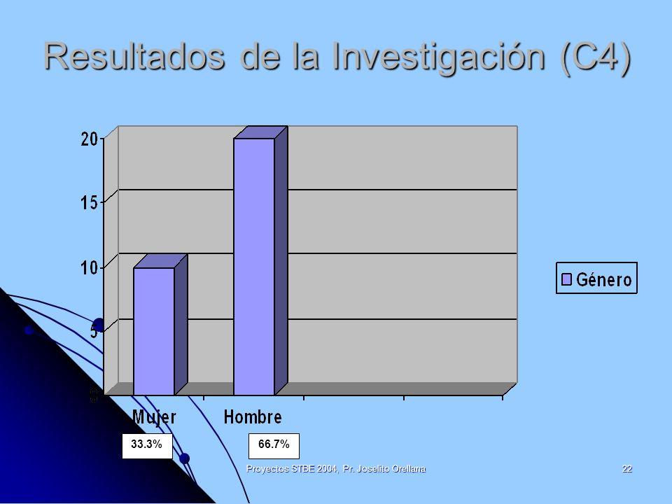 Resultados de la Investigación (C4)