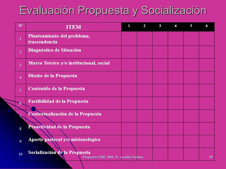 Evaluación Propuesta y Socialización