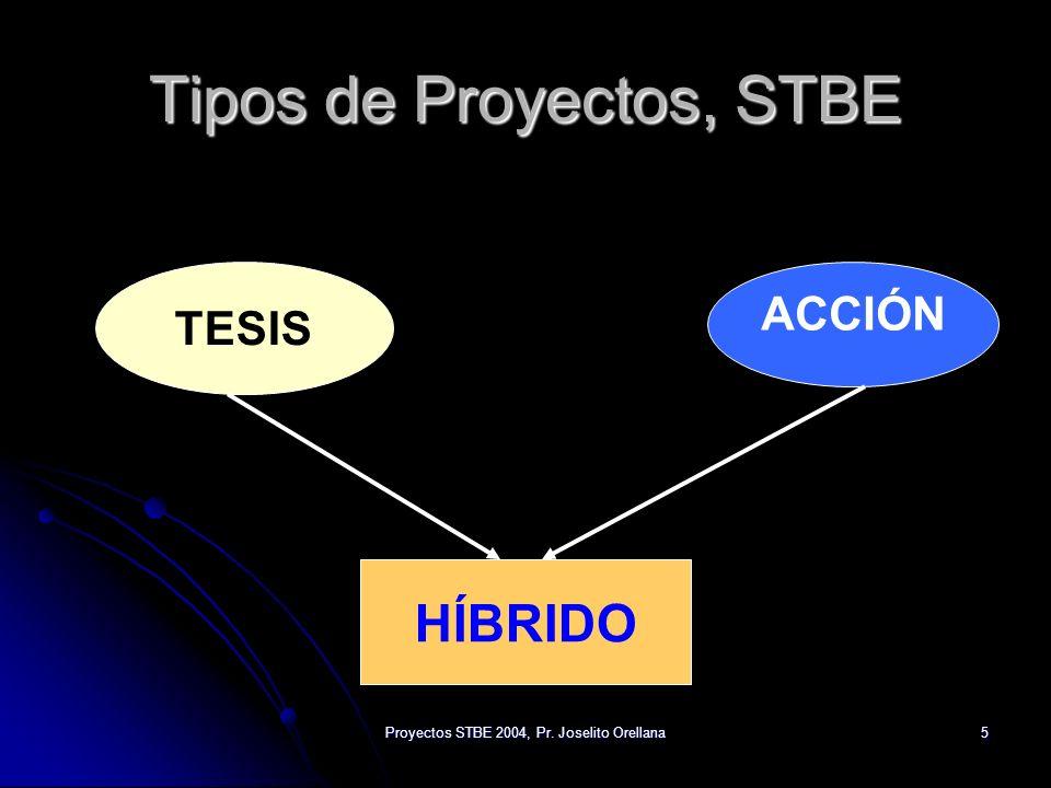Tipos de Proyectos, STBE
