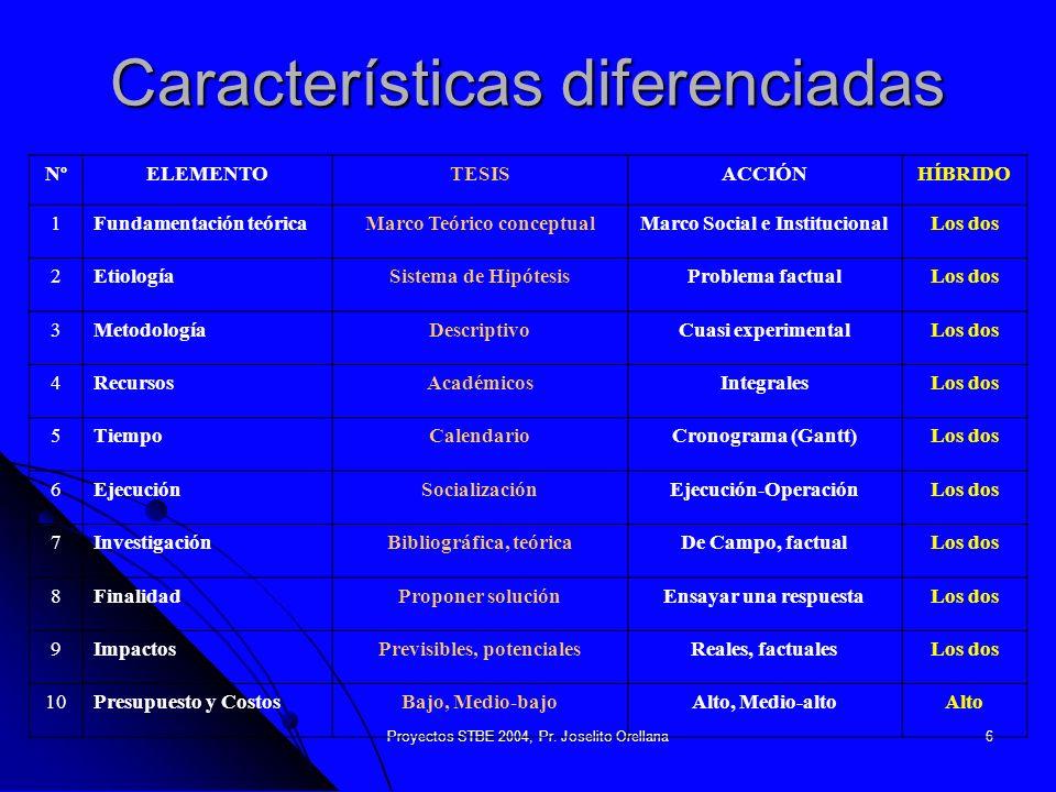 Características diferenciadas