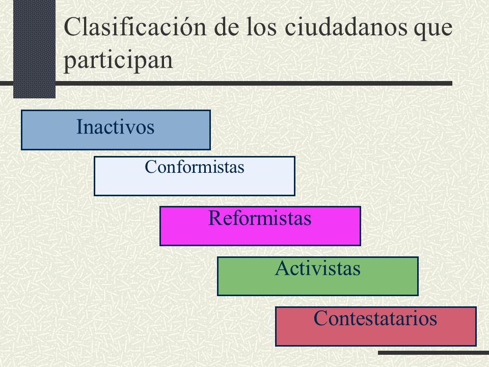 Clasificación de los ciudadanos que participan