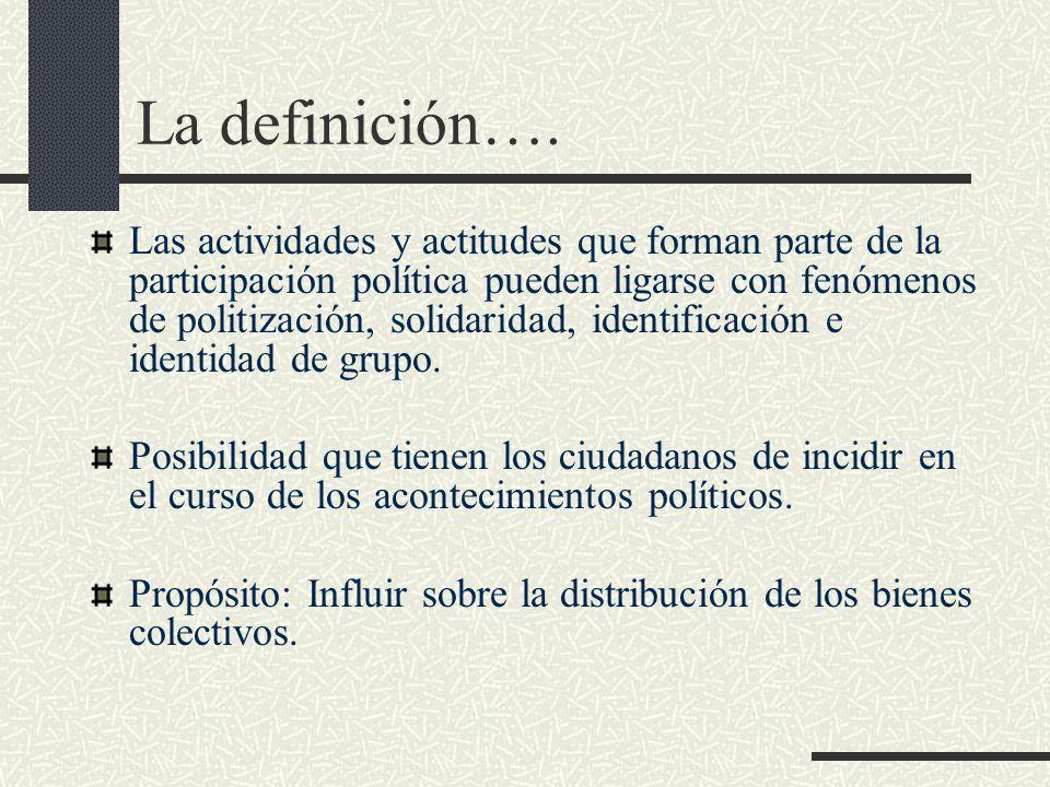 La definición….