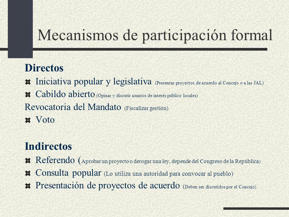 Mecanismos de participación formal