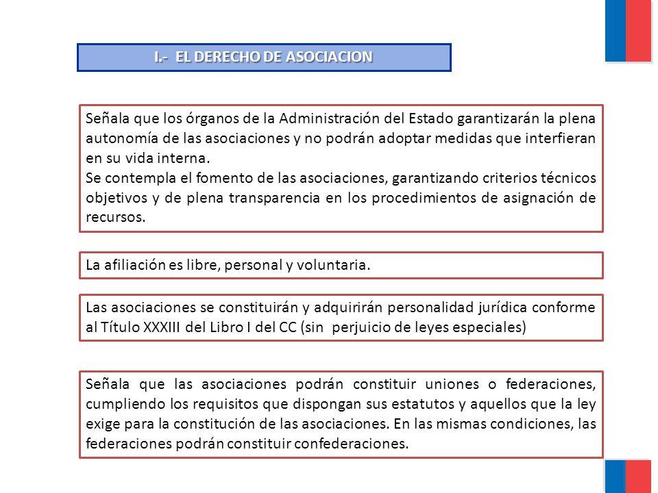 I.- EL DERECHO DE ASOCIACION
