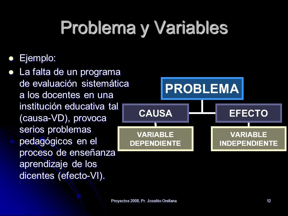 Proyectos 2008, Pr. Joselito Orellana