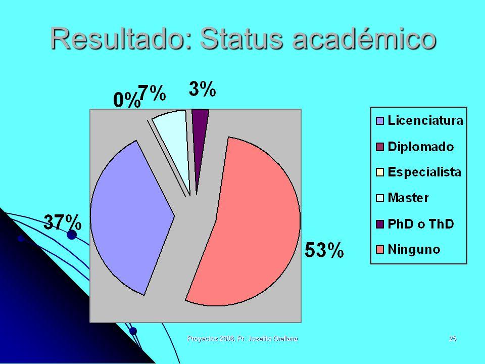 Resultado: Status académico
