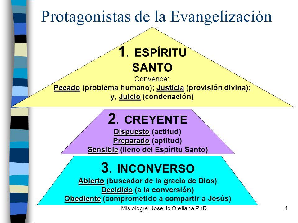 Protagonistas de la Evangelización