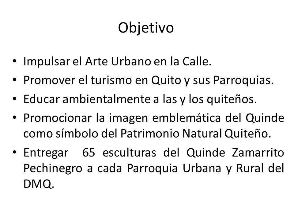 Objetivo Impulsar el Arte Urbano en la Calle.