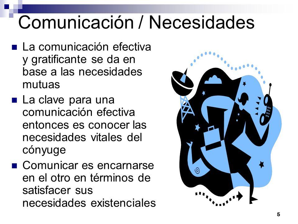 Comunicación / Necesidades