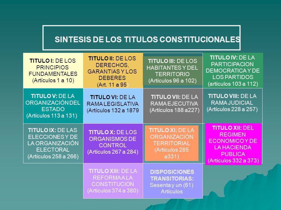SINTESIS DE LOS TITULOS CONSTITUCIONALES
