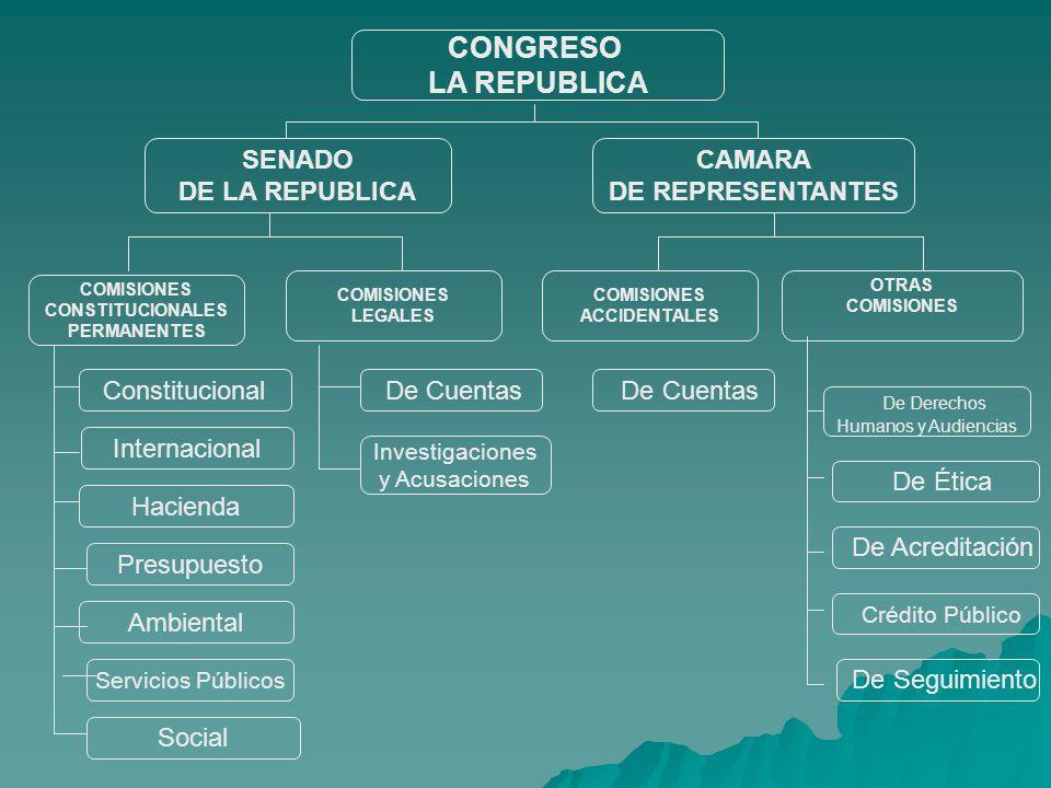 CONGRESO LA REPUBLICA SENADO DE LA REPUBLICA CAMARA DE REPRESENTANTES