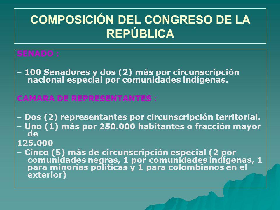 COMPOSICIÓN DEL CONGRESO DE LA REPÚBLICA