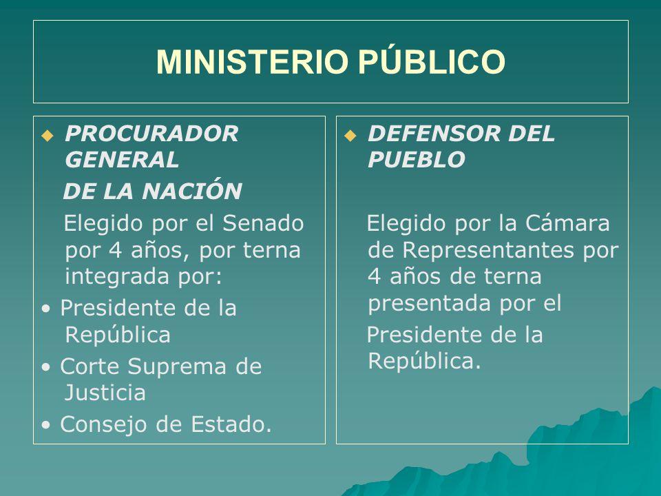 MINISTERIO PÚBLICO PROCURADOR GENERAL DE LA NACIÓN