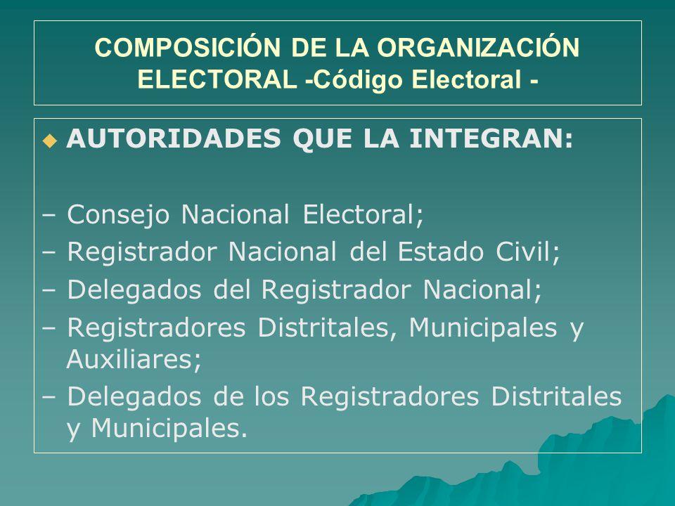COMPOSICIÓN DE LA ORGANIZACIÓN ELECTORAL -Código Electoral -