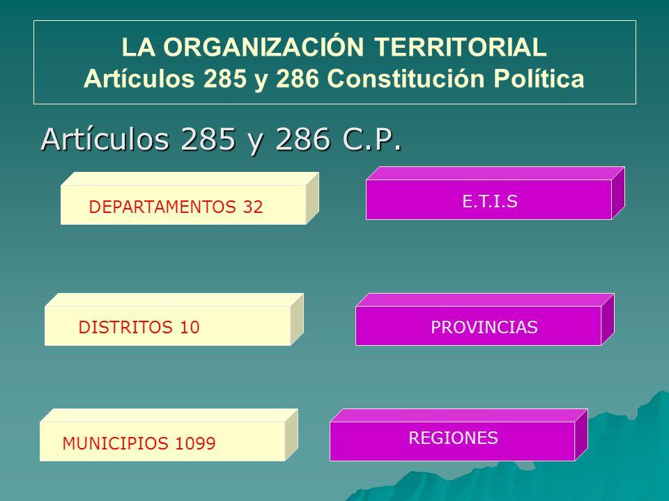 LA ORGANIZACIÓN TERRITORIAL Artículos 285 y 286 Constitución Política