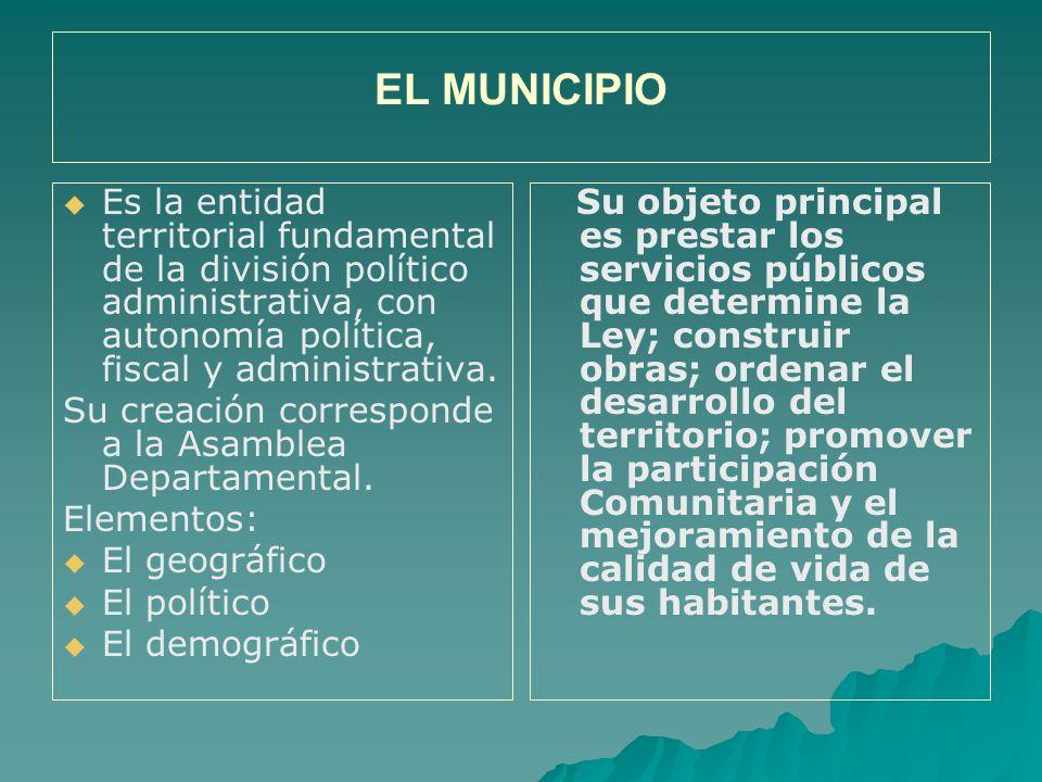 EL MUNICIPIO Es la entidad territorial fundamental de la división político administrativa, con autonomía política, fiscal y administrativa.