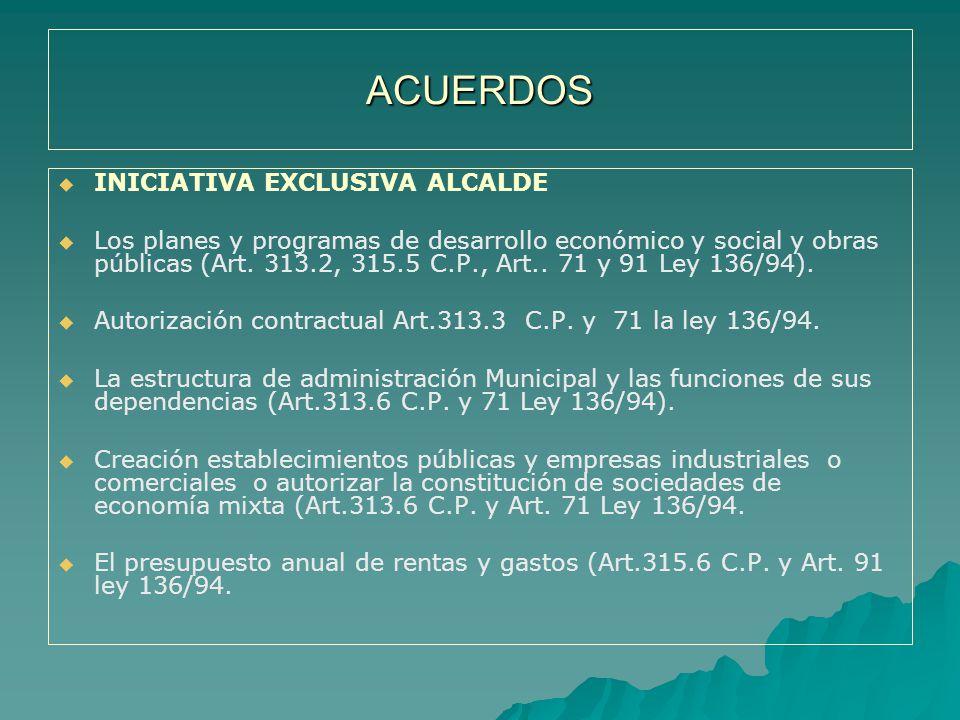 ACUERDOS INICIATIVA EXCLUSIVA ALCALDE