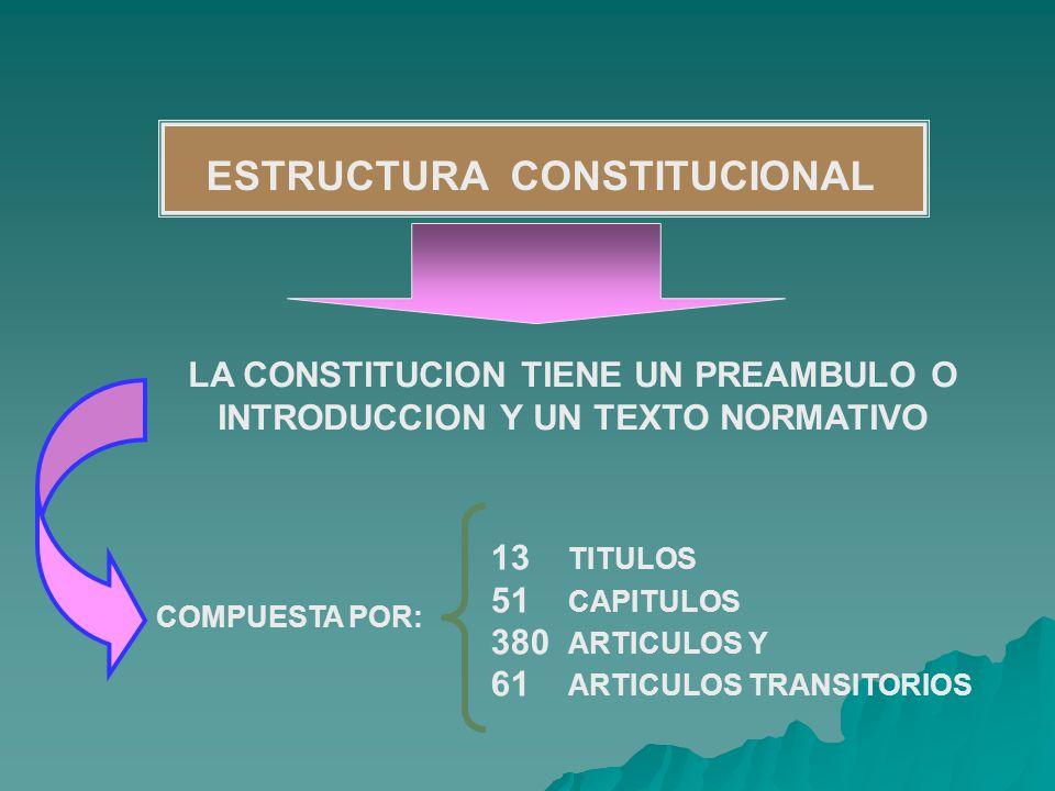 LA CONSTITUCION TIENE UN PREAMBULO O INTRODUCCION Y UN TEXTO NORMATIVO