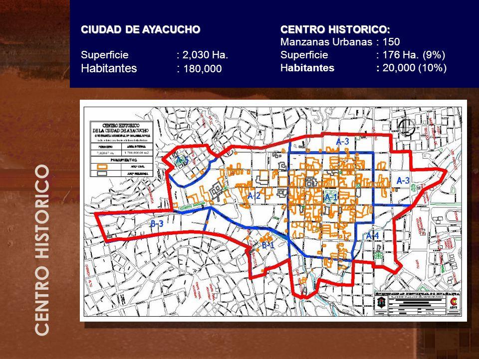 CENTRO HISTORICO Habitantes : 180,000 CIUDAD DE AYACUCHO