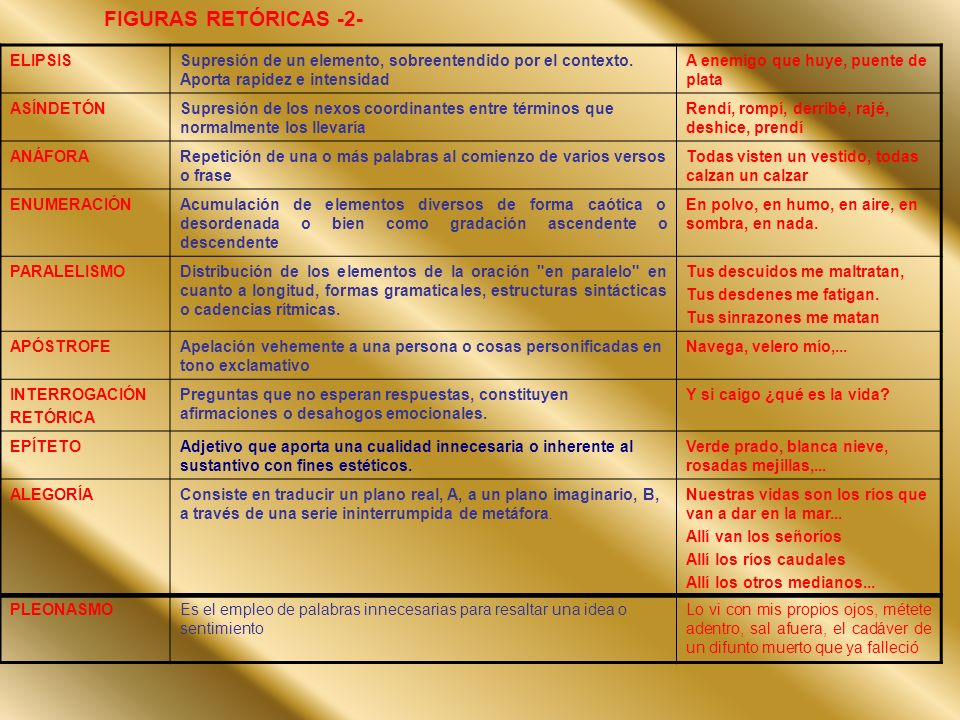 FIGURAS RETÓRICAS -2- ELIPSIS