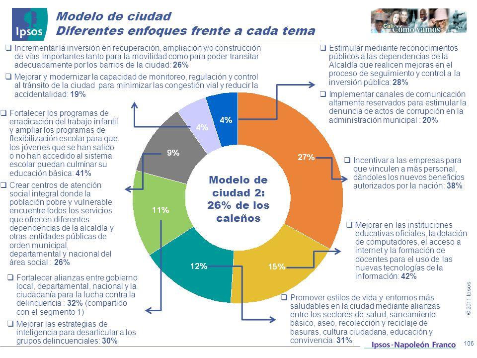 Modelo de ciudad 2: 26% de los caleños